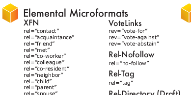 microformats.PNG